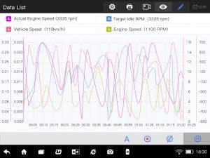 数据流波形界面