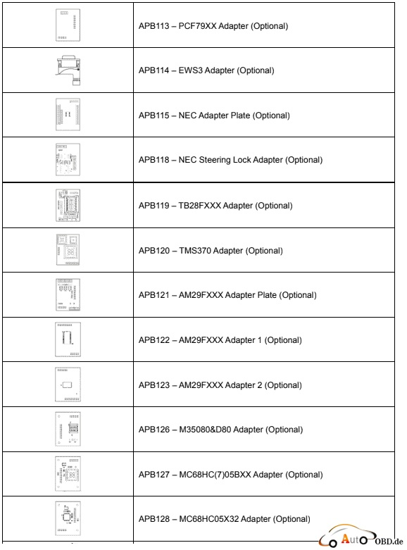 Adapters display