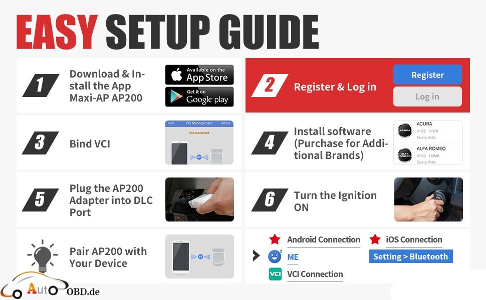 easy setup guide